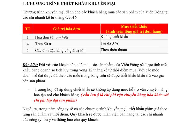 Chinh-sach-chiet-khau